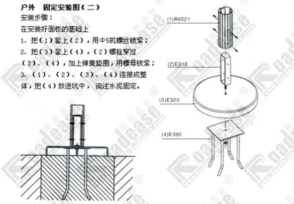 Instruction sheet for assembly outdoor products